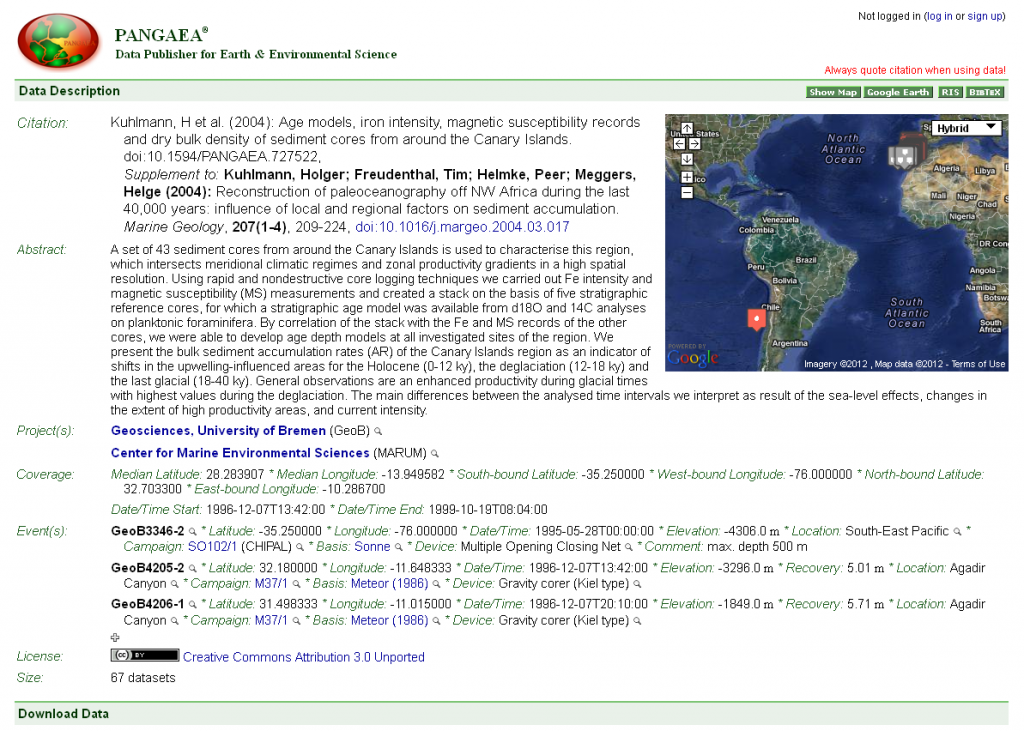 Kuhlmann, H et al. (2009): Age models, iron intensity, magnetic susceptibility records and dry bulk density of sediment cores from around the Canary Islands. PANGAEA - Data Publisher for Earth & Environmental Science. doi:10.1594/PANGAEA.727522
