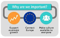 Europeana - Why are we important