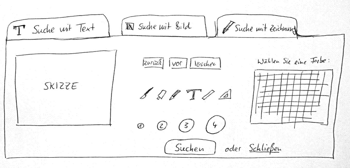 Beispiel für einen Papierprototypen