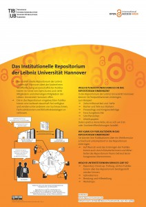 Poster als PDF: Das institutionelle Repositorium der Leibniz Universität Hannover