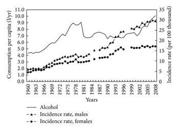"""Ergebnis der Suche nach """"cancer alcohol"""""""