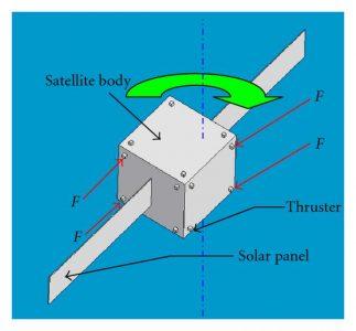 """Ergebnis der Suche """"satellite model"""""""