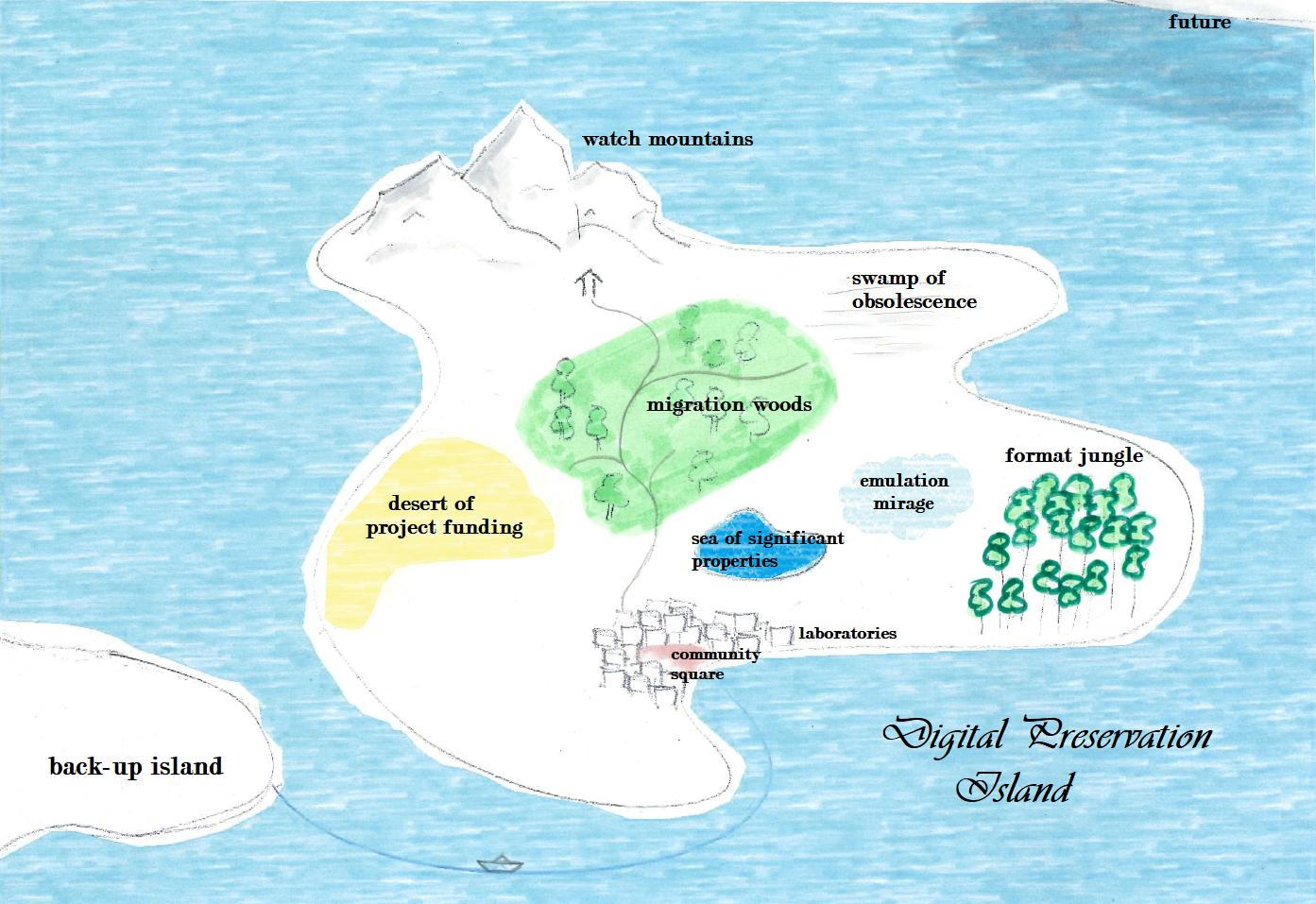 Map of Digital Preservation Island