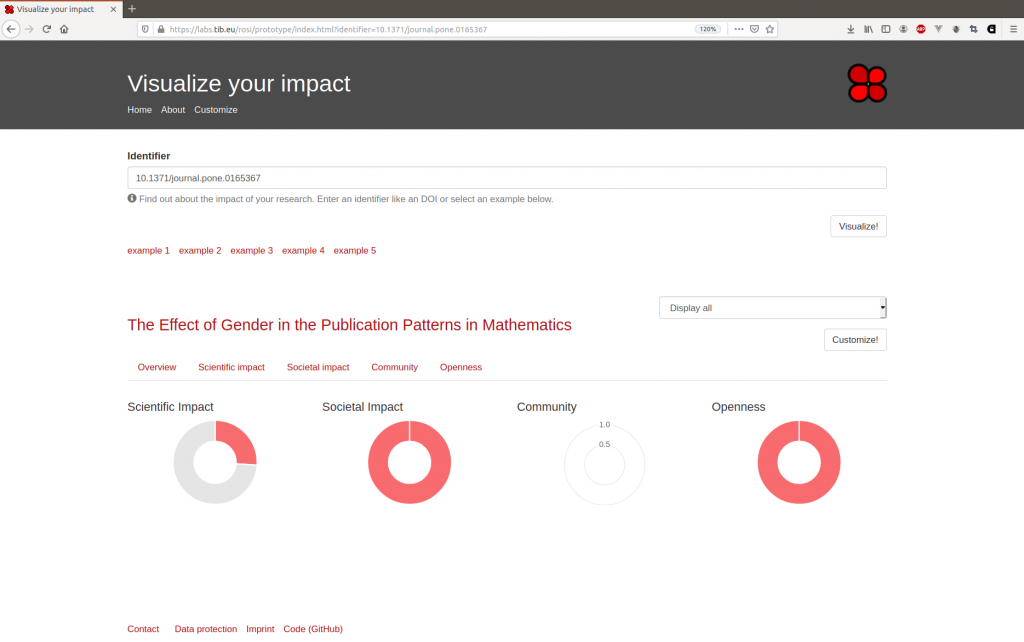 Darstellung des Impacts einer Publikation im ROSI Prototyp (Screenshot)