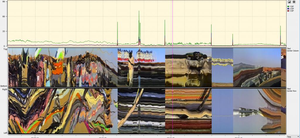 Szenenwechsel sind deutlich zu erkennen durch auffällige Änderungen im Muster und Farbe