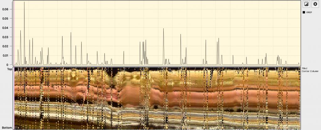 Der Obere Grapf schlägt an denselben Stellen aus, an denen das untere Bild Artefakte aufzeigt